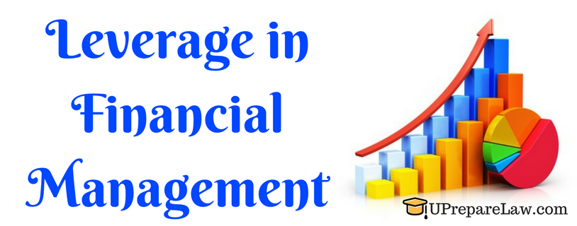 Leverage in Financial Management